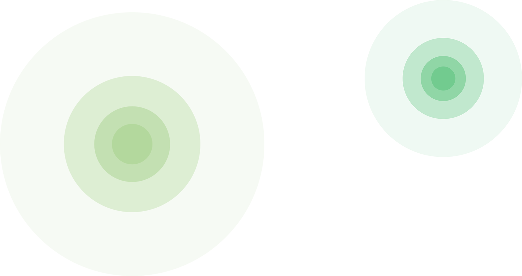 Circle graphics