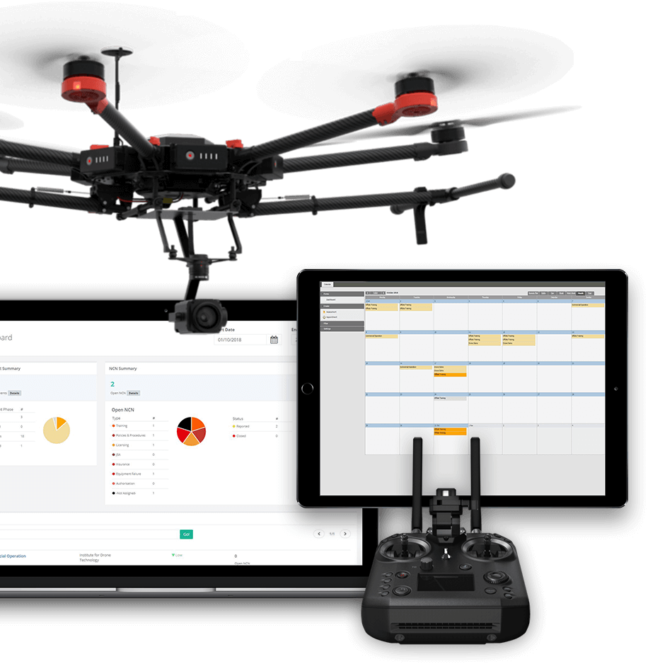 Dronesafe software